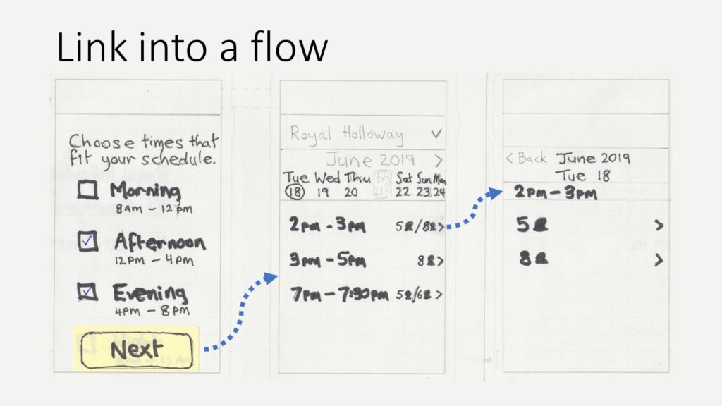 Three low fidelity sketches to be linked together to build a digital prototype.